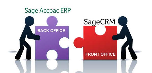 SageCRM & Sage Accpac Integration
