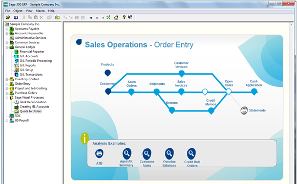 Sage 300 ERP 2012 - Sales Operations Order Entry Process Flow