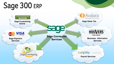 Sage 300 ERP - Sage Connected Services