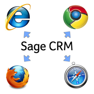 Sage CRM v7.1 SP2 Cross Browser Compatibility