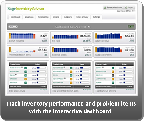 Sage Inventory Advisor for Sage 300 ERP