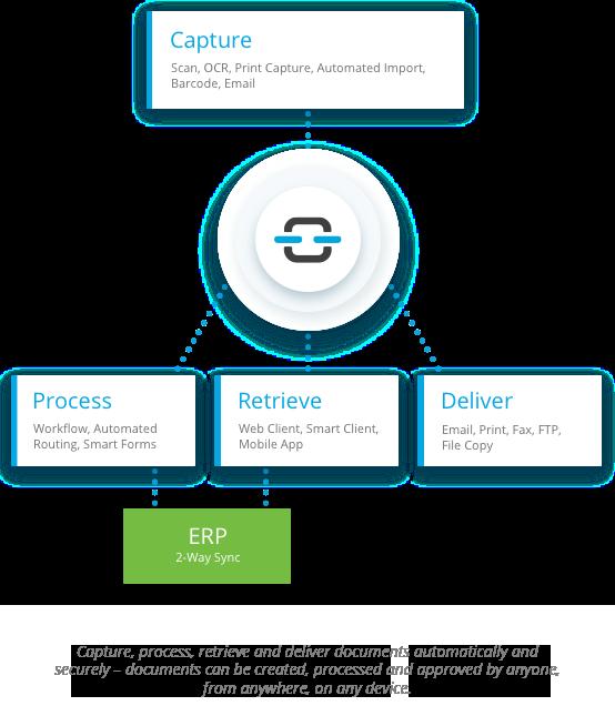 DocLink Sage 300 Document Management