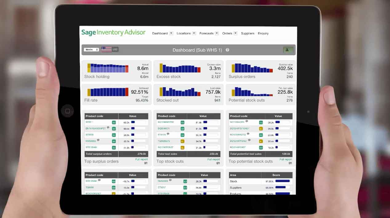 Sage Inventory Advisor - Dashboard