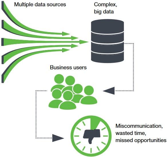 Sage Enterprise Data Sources