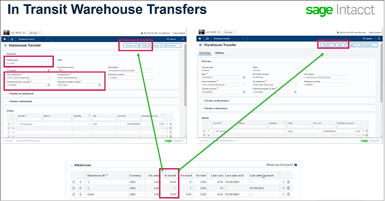 Sage Intacct 2021 Release 3 Inventory Warehouse Transfers