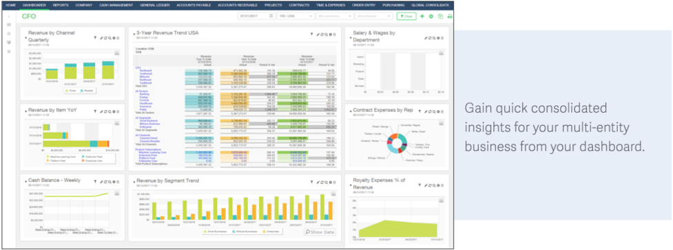 Sage Intacct Consolidations Dashboard