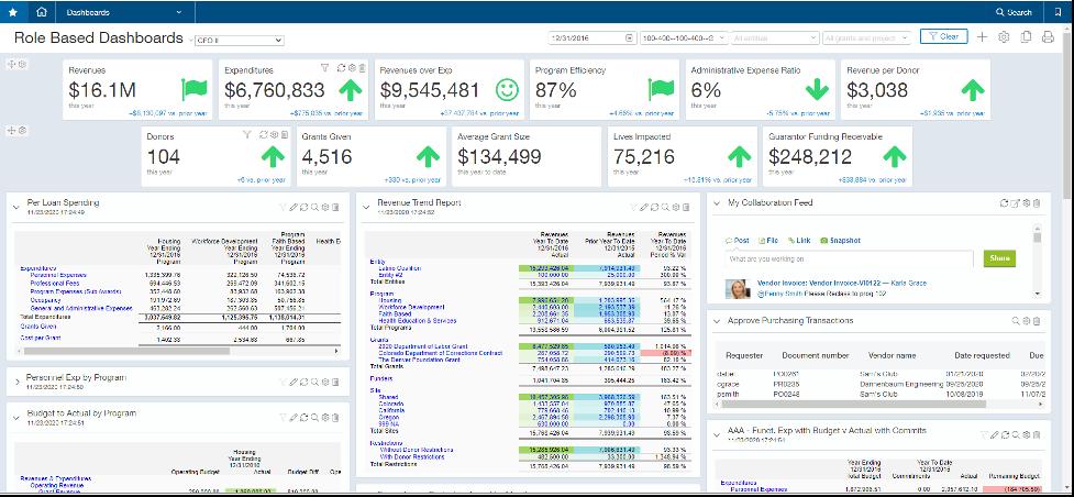 Sage Intacct Nonprofit Accounting