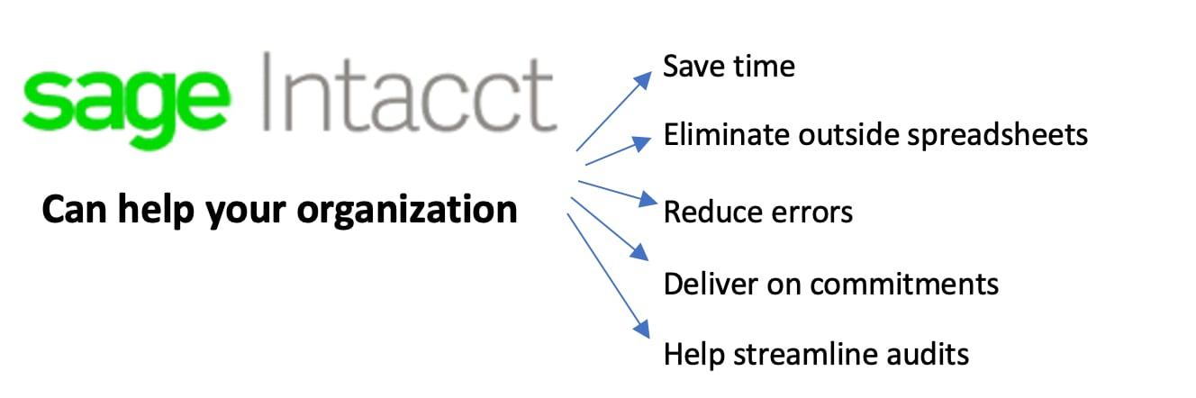 Sage Intacct Nonprofit Revenue Recognition
