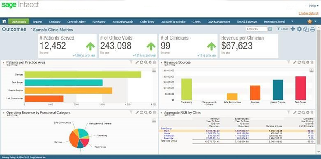 Sage-Intacct-Dashboard-Healthcare