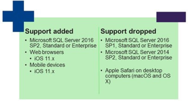 Sage CRM Supported Software