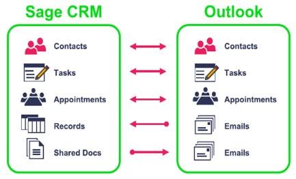 Sage-CRM-Outlook.jpg