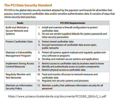 PCI_Data_Security_Standard.png