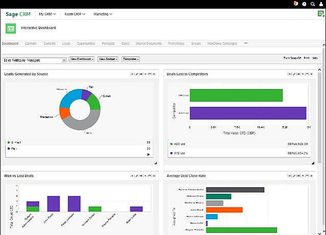 Sage CRM Interactive Dashboard Screenshot